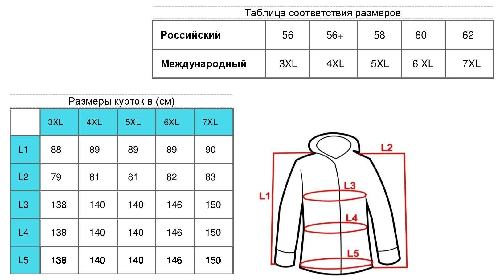 Горнолыжная одежда большие размеры доставка